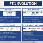 FTIL, FTIL Group, Jignesh Shah, FTIL Evolution