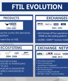 The Sensational FTIL evolution