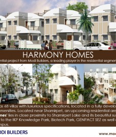 Redefine Harmony In Your Life At Harmony Homes By Modi Builders